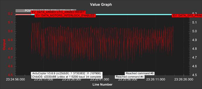 U012_1564201580_stopped_logging_vcc