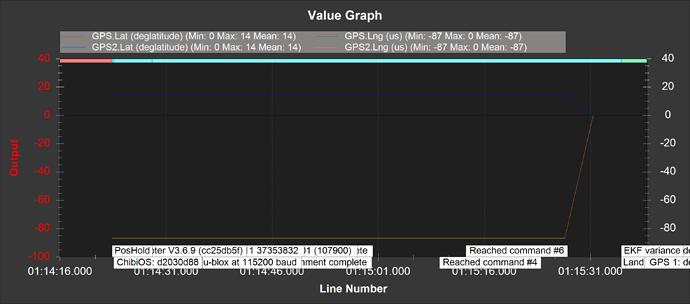 U012_1564208138_ekf_variance_stopped_logging_gps