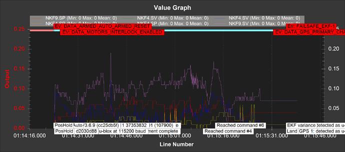 U012_1564208138_ekf_variance_stopped_logging_gps_innovations