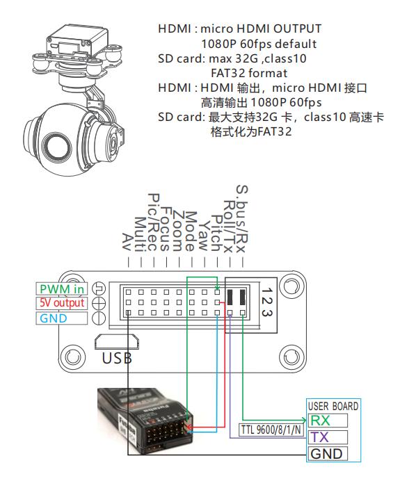 Herelink Pixhawk 2 1  And Foxtech Seeker 10x Integration